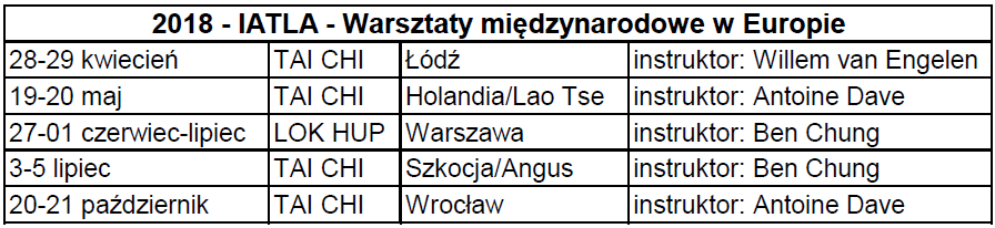 warsztaty_IATLA_2018